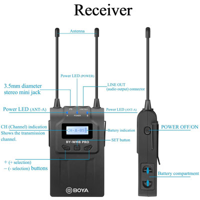 BOYA RX8 Pro UHF Dual-Channel Wireless Bodypack Receiver