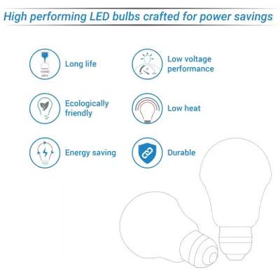 Philips 10.5 W B22 LED Bulb